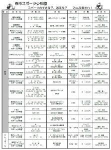 tsubameshitaiikukyoukai-sports-shounendan-pg1